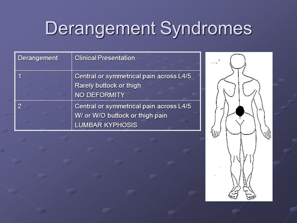 Derangement Syndromes