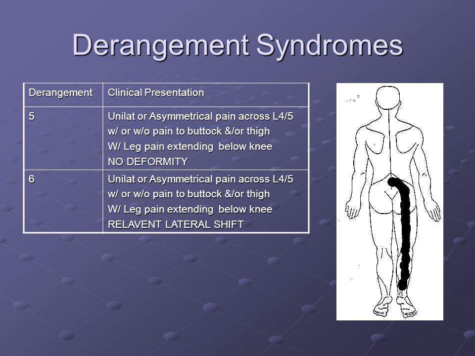 Derangement Syndromes