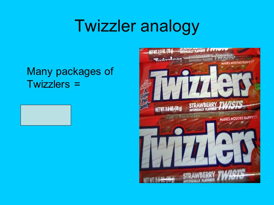 Twizzler analogy Many packages of Twizzlers = Fascicle