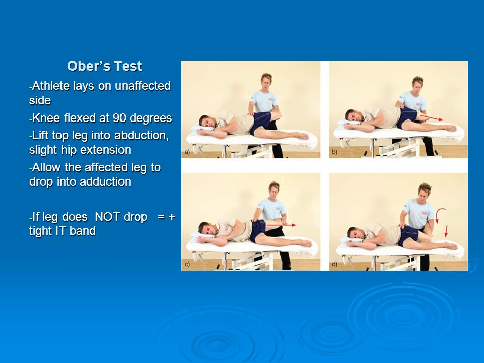 Ober's Test Athlete lays on unaffected side Knee flexed at 90 degrees
