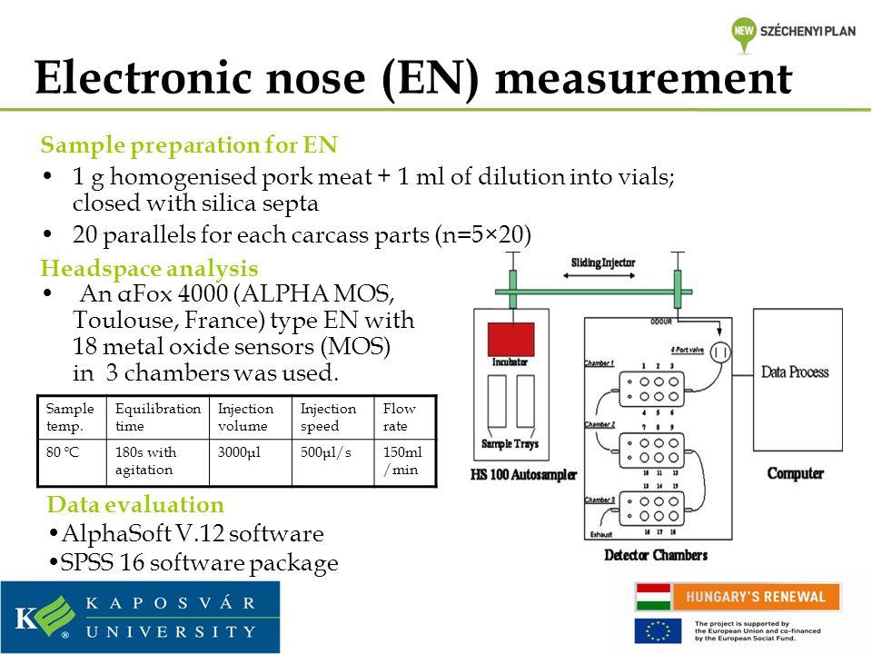 Electronic nose (EN) measurement