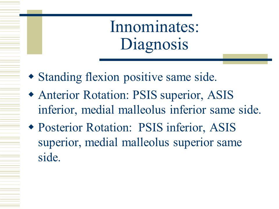 Innominates: Diagnosis