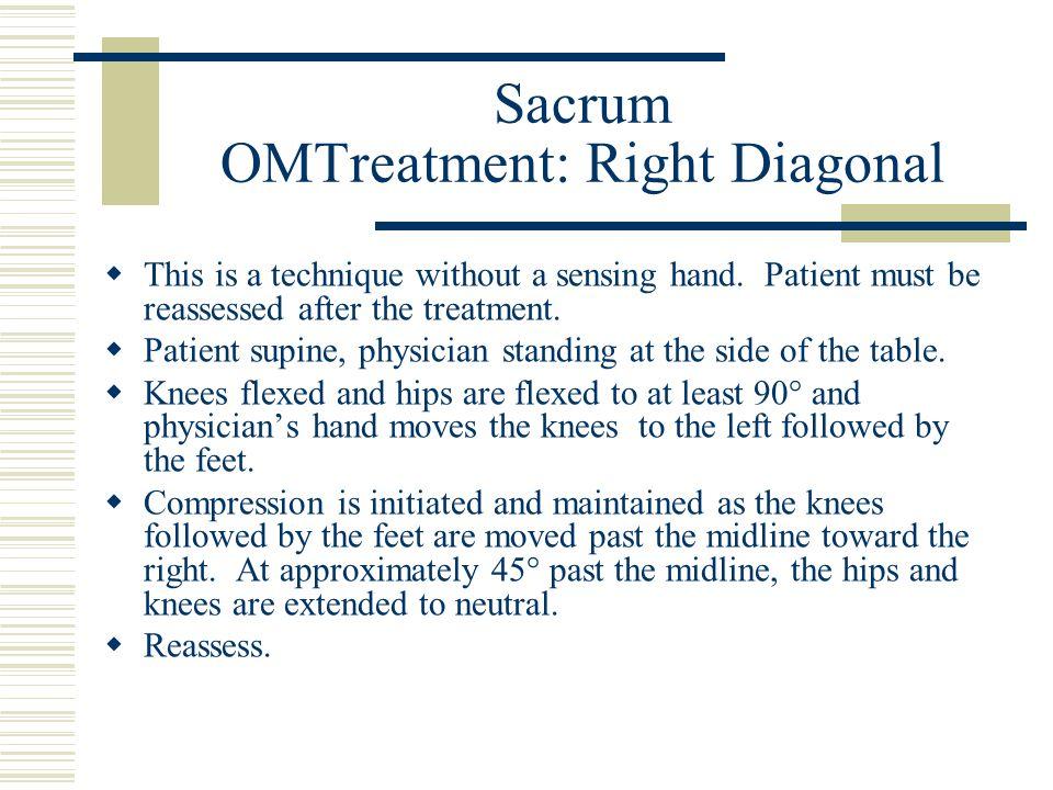 Sacrum OMTreatment: Right Diagonal