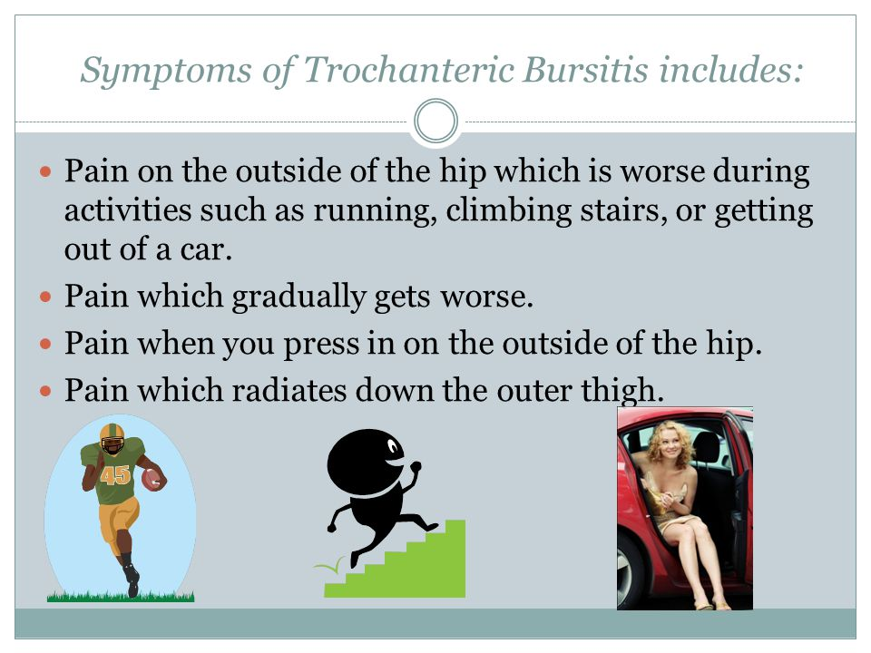 Symptoms of Trochanteric Bursitis includes:
