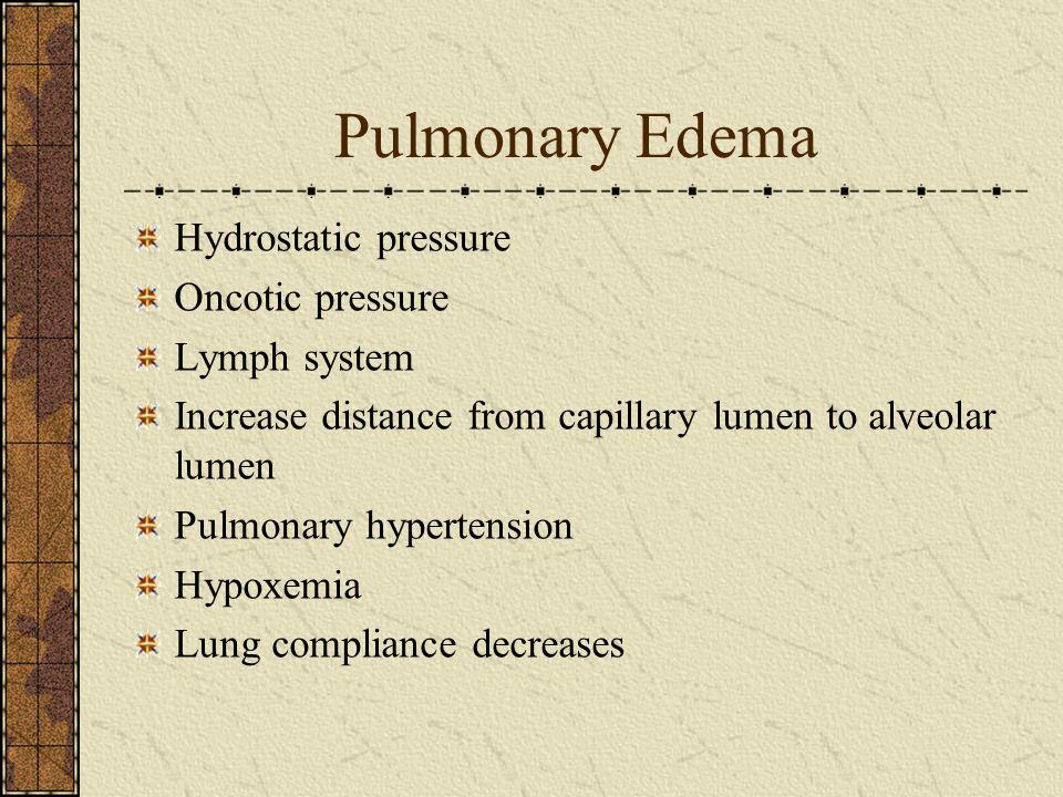 Pulmonary Edema Hydrostatic pressure Oncotic pressure Lymph system