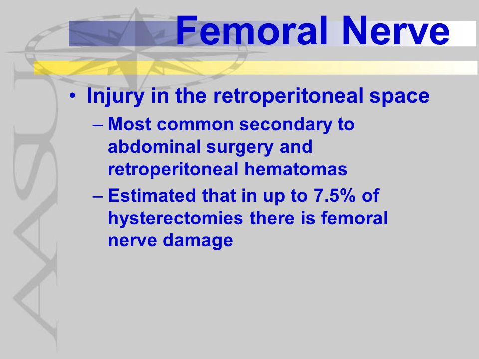 Femoral Nerve Injury in the retroperitoneal space