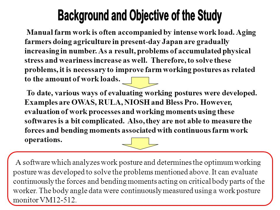 Background and Objective of the Study