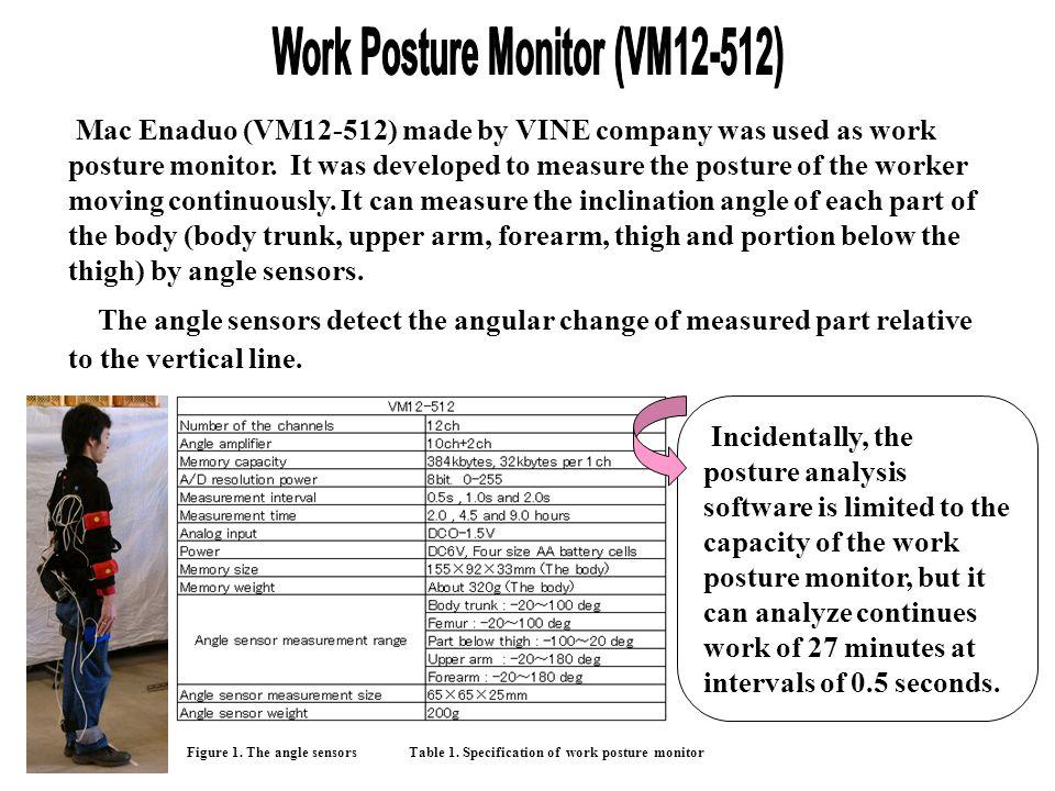 Work Posture Monitor (VM12-512)