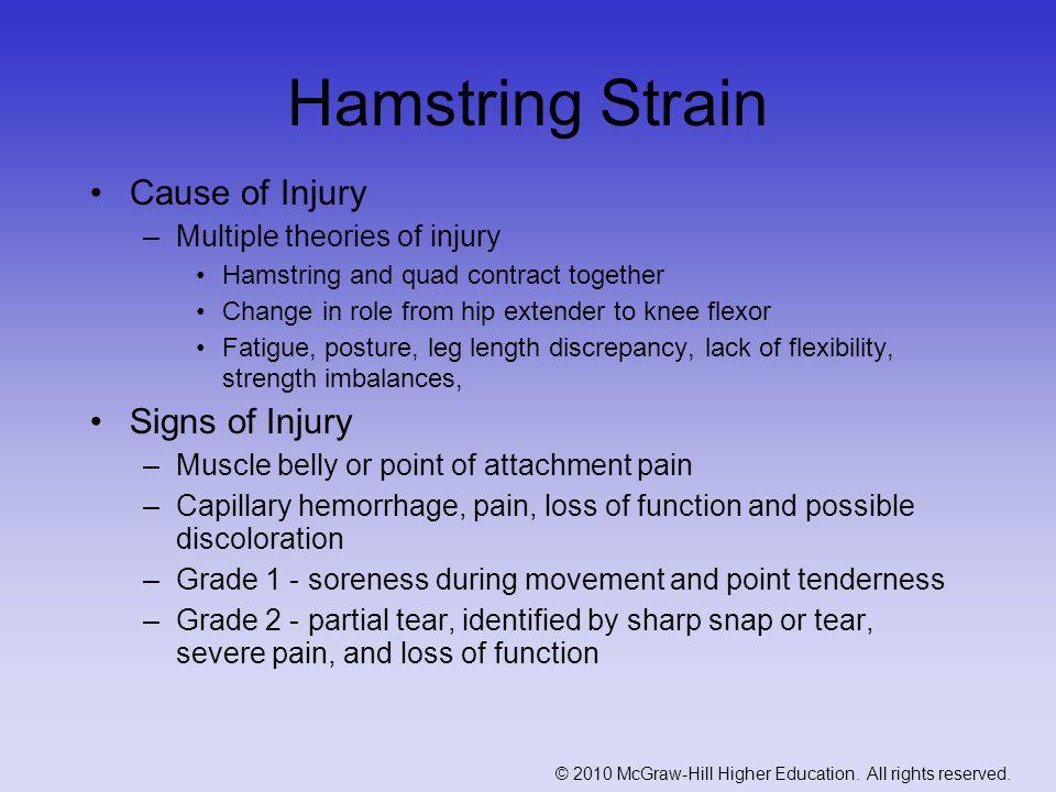 Hamstring Strain Cause of Injury Signs of Injury