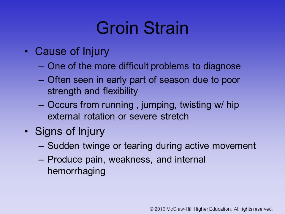 Groin Strain Cause of Injury Signs of Injury