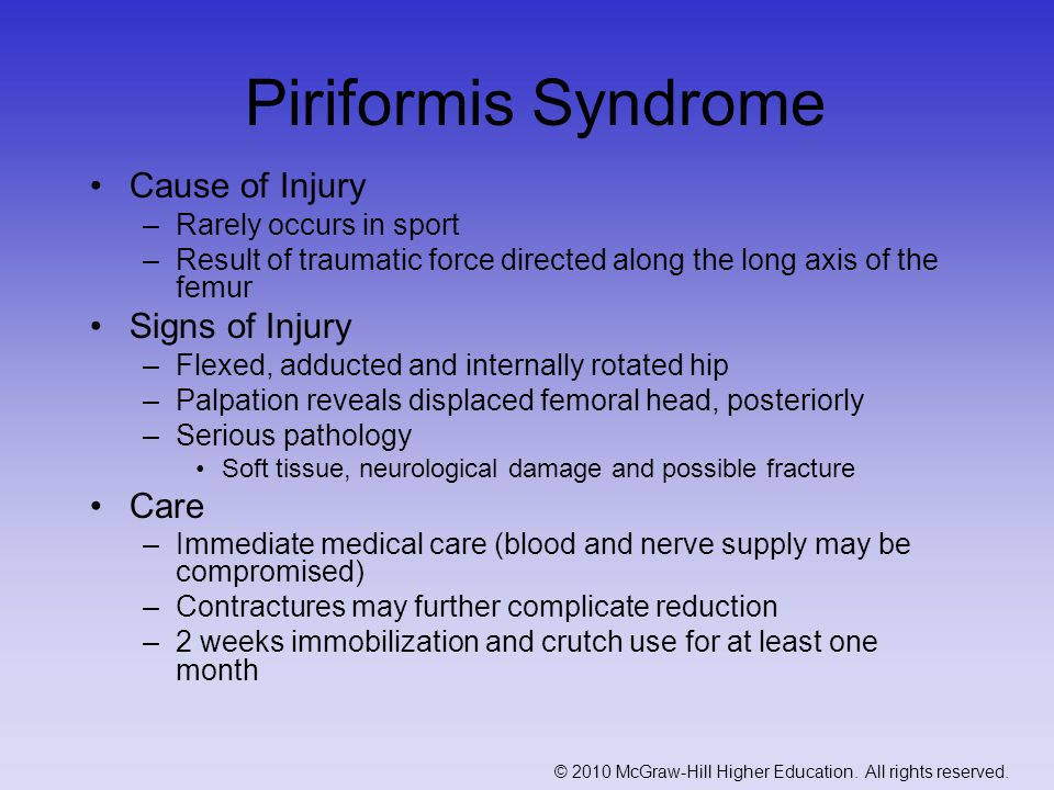 Piriformis Syndrome Cause of Injury Signs of Injury Care