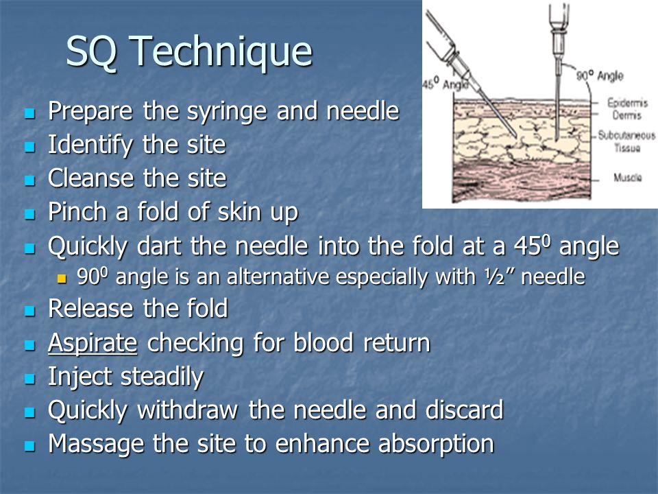 SQ Technique Prepare the syringe and needle Identify the site