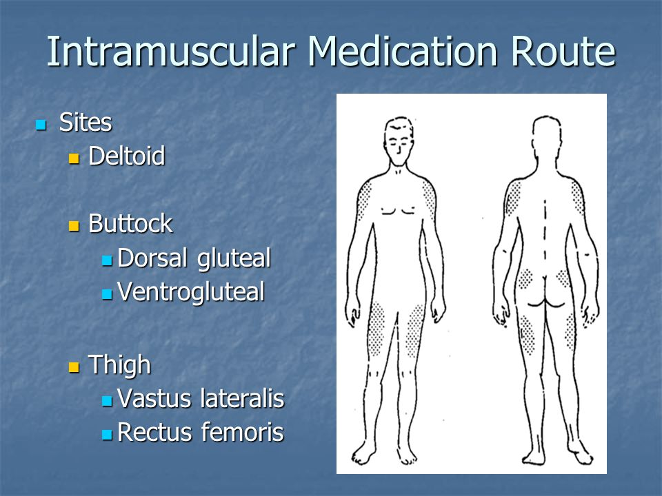Intramuscular Medication Route