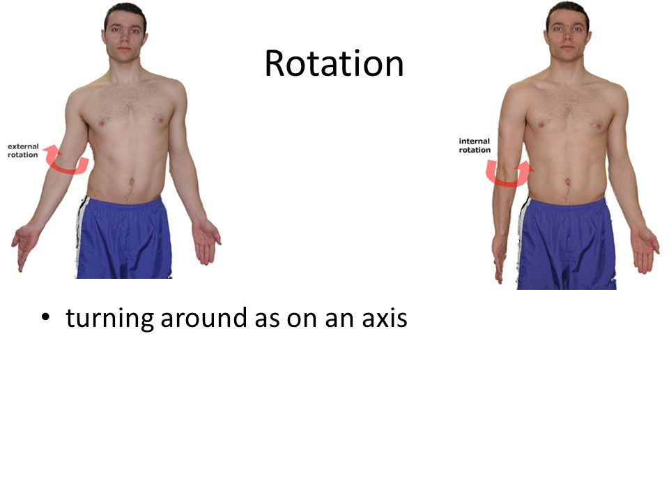 Rotation turning around as on an axis