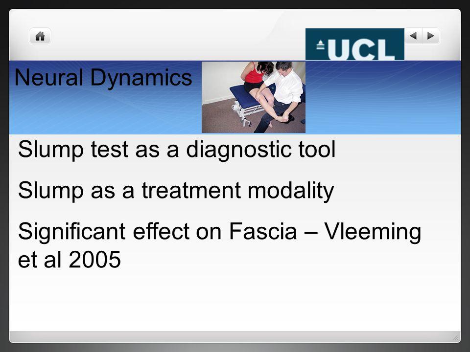 Neural Dynamics Slump test as a diagnostic tool Slump as a treatment modality Significant effect on Fascia – Vleeming et al 2005
