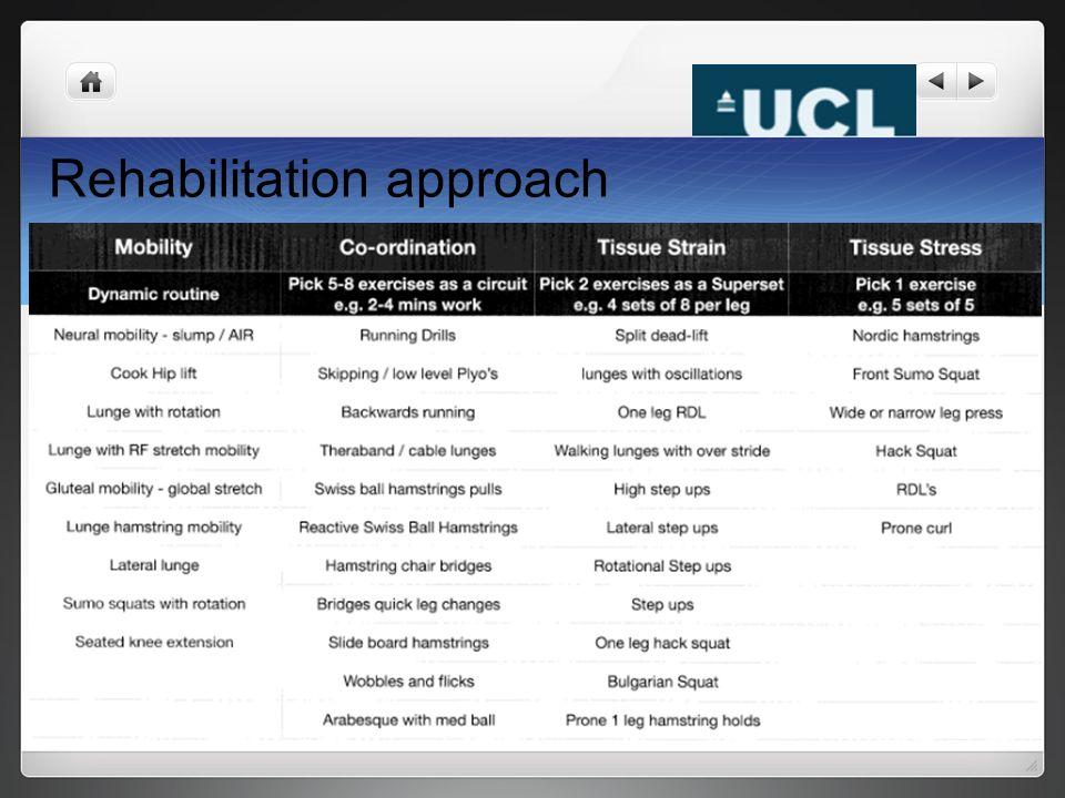 Rehabilitation approach
