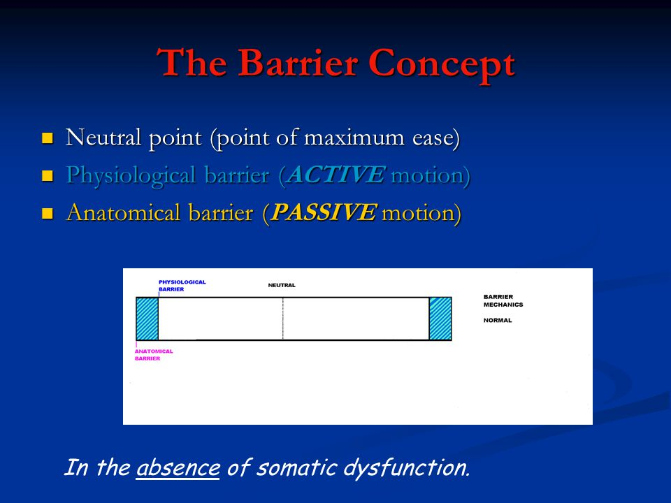 The Barrier Concept Neutral point (point of maximum ease)