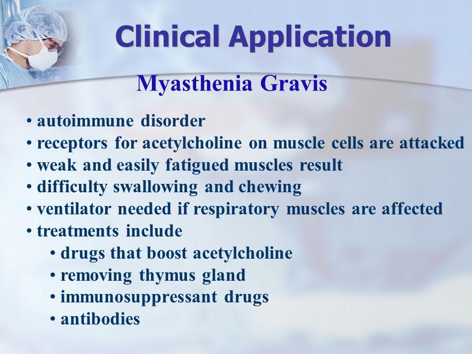 Clinical Application Myasthenia Gravis autoimmune disorder