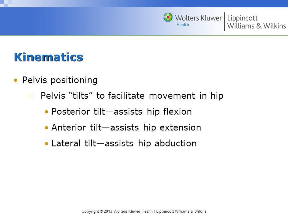 Kinematics Pelvis positioning
