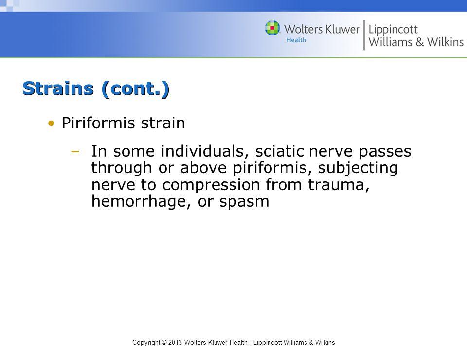Strains (cont.) Piriformis strain