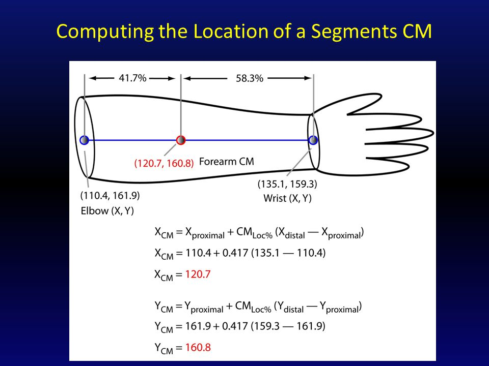 Computing the Location of a Segments CM