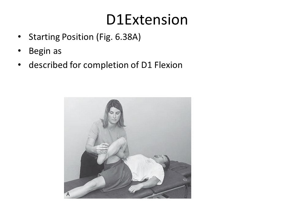 D1Extension Starting Position (Fig. 6.38A) Begin as