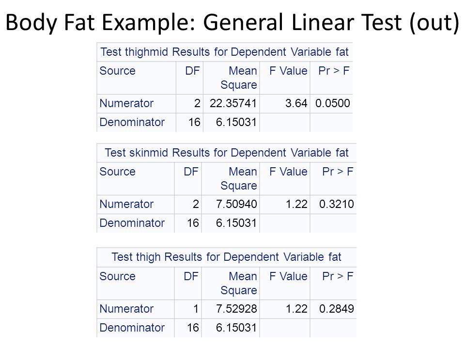 Body Fat Example: General Linear Test (out)