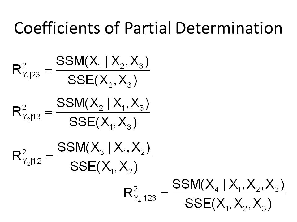 Coefficients of Partial Determination