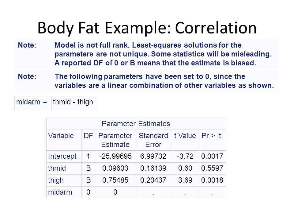 Body Fat Example: Correlation