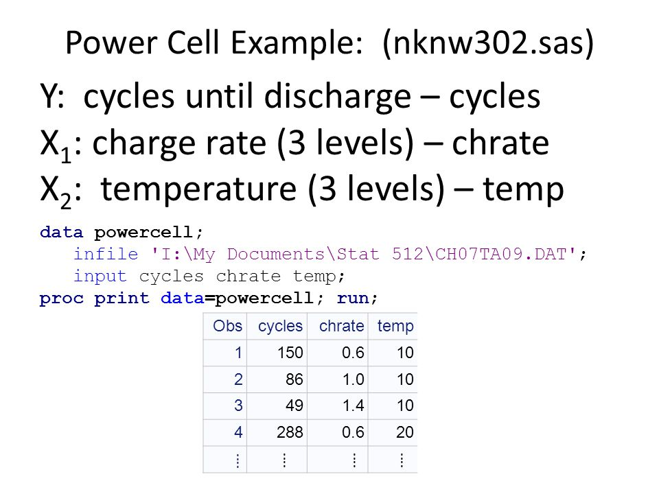 Power Cell Example: (nknw302.sas)