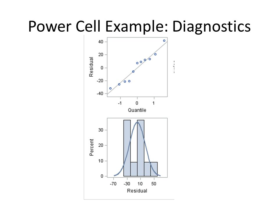 Power Cell Example: Diagnostics