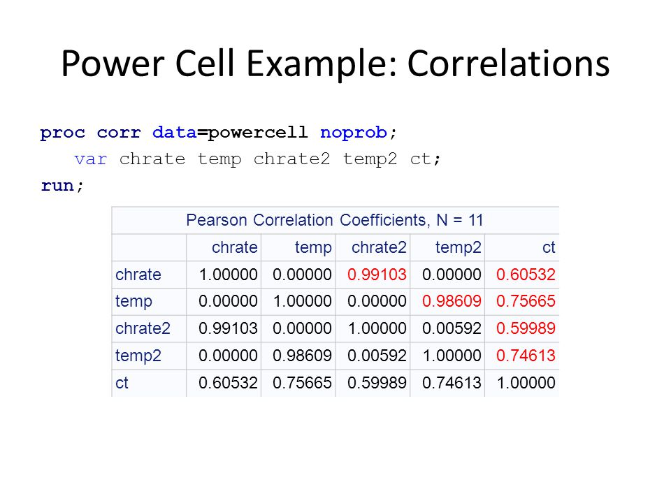Power Cell Example: Correlations