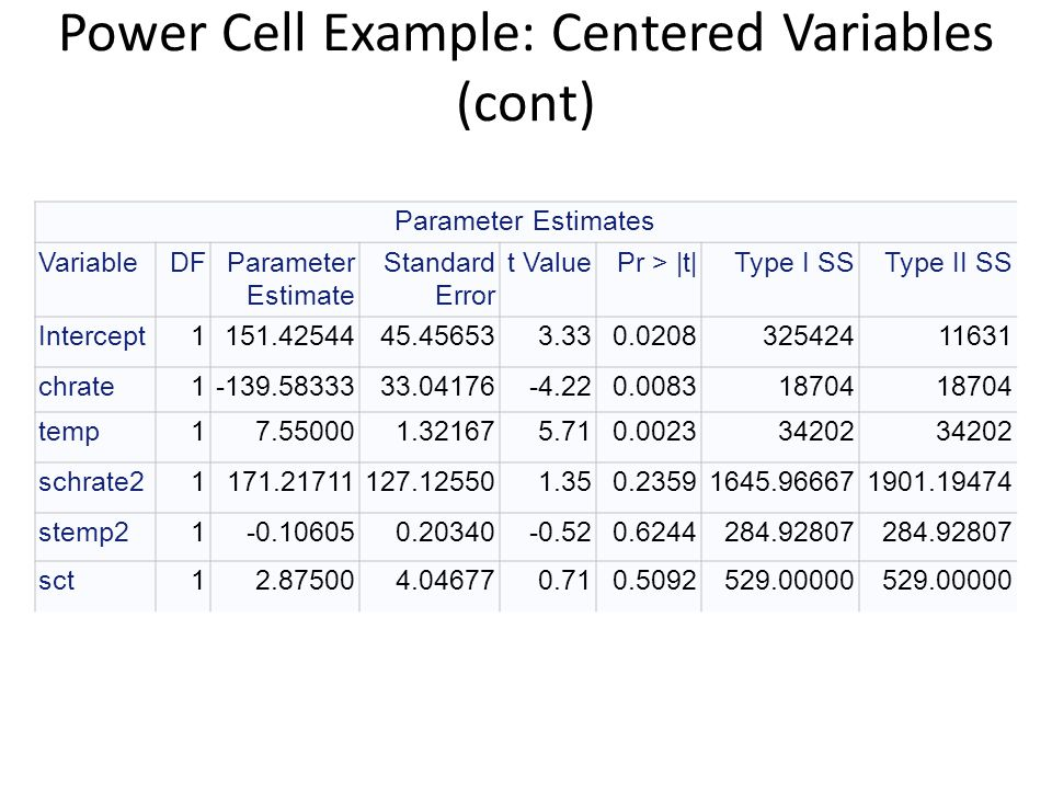 Power Cell Example: Centered Variables (cont)