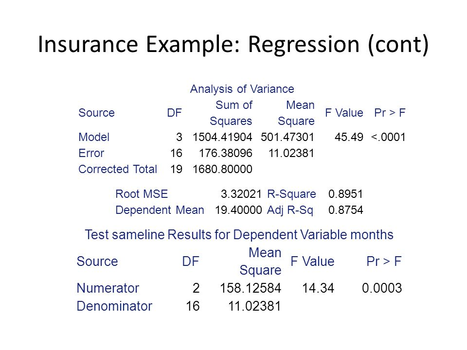 Insurance Example: Regression (cont)