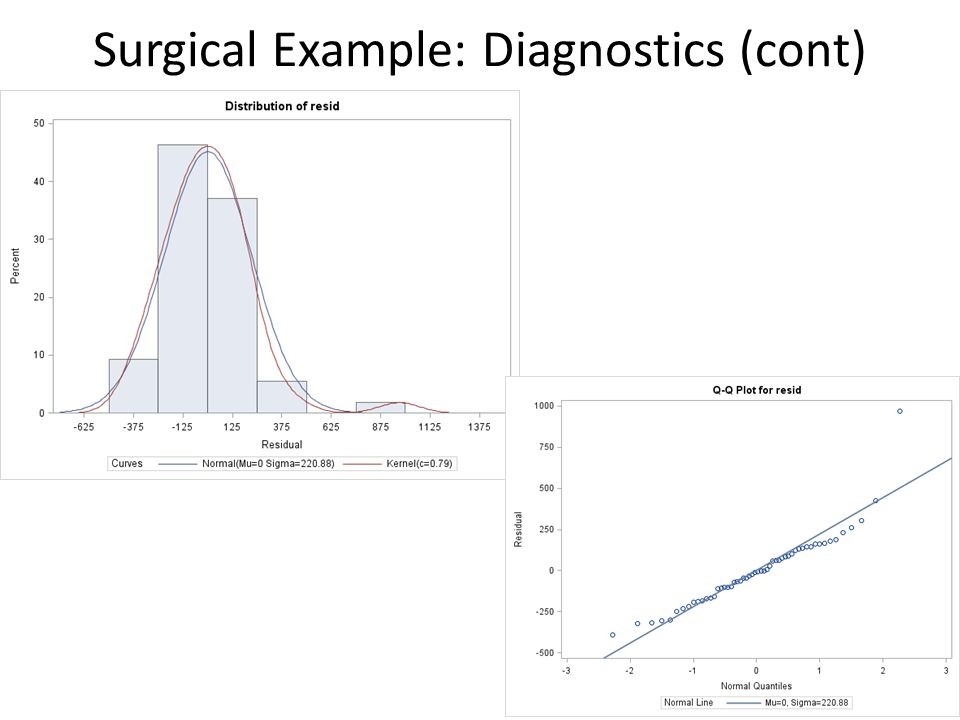 Surgical Example: Diagnostics (cont)