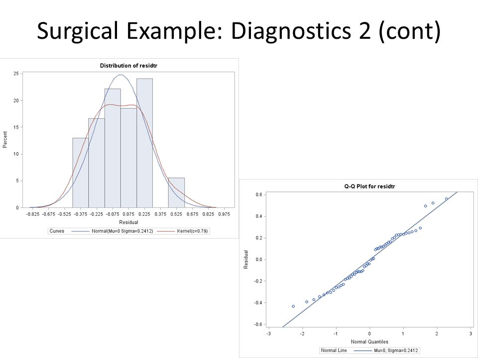 Surgical Example: Diagnostics 2 (cont)