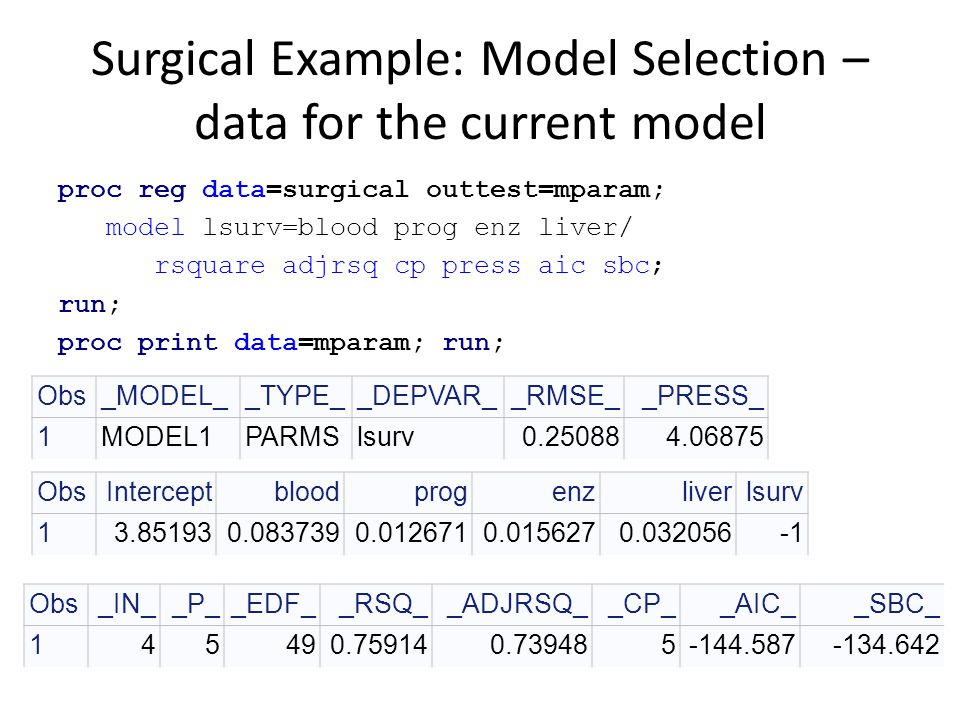 Surgical Example: Model Selection – data for the current model