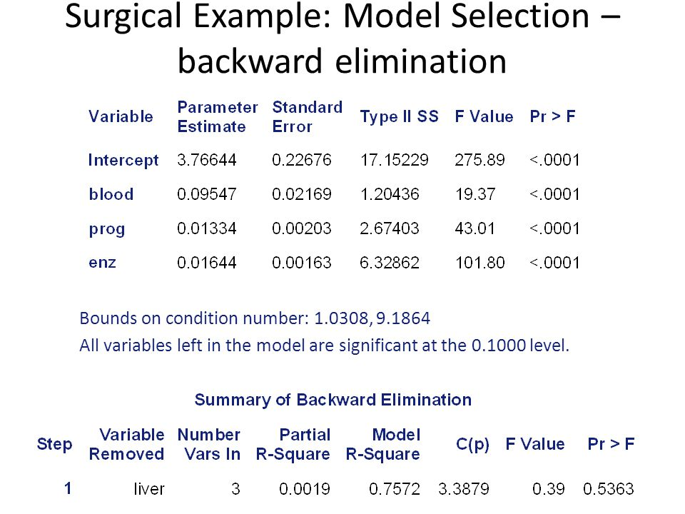 Surgical Example: Model Selection – backward elimination