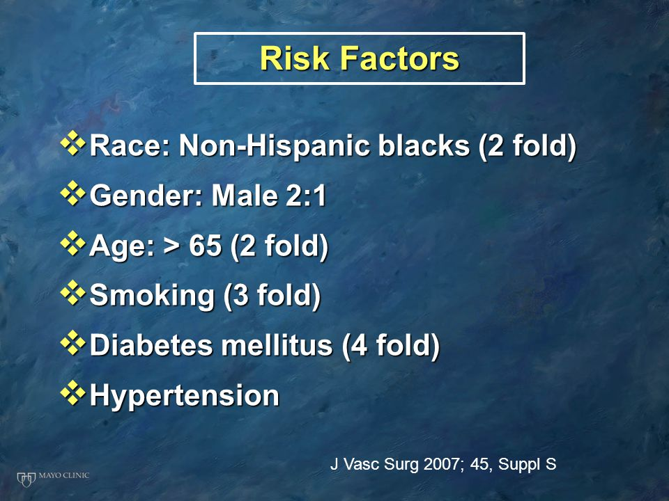 Risk Factors Race: Non-Hispanic blacks (2 fold) Gender: Male 2:1