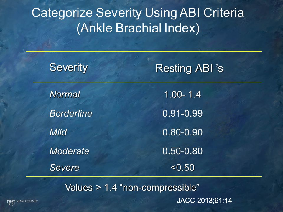 Categorize Severity Using ABI Criteria (Ankle Brachial Index)