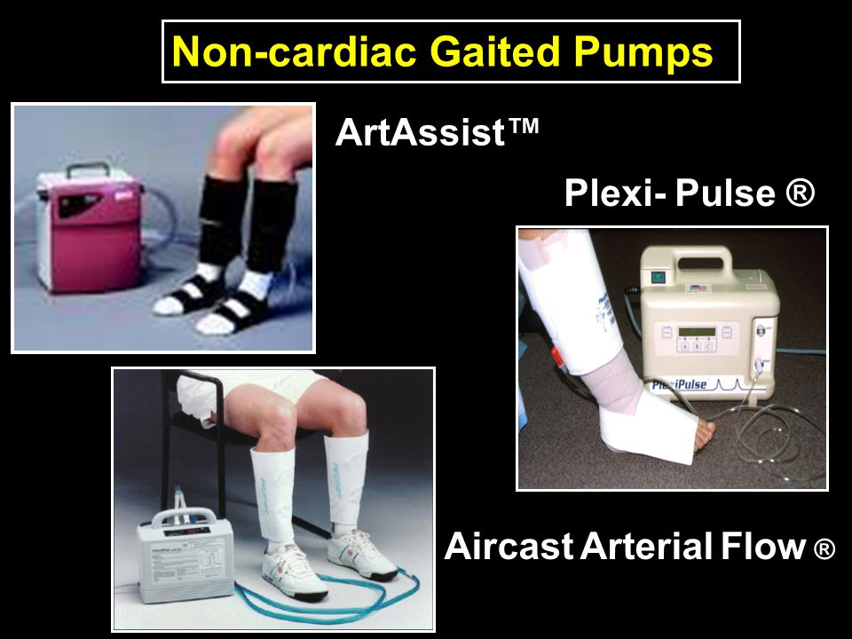 Non-cardiac Gaited Pumps
