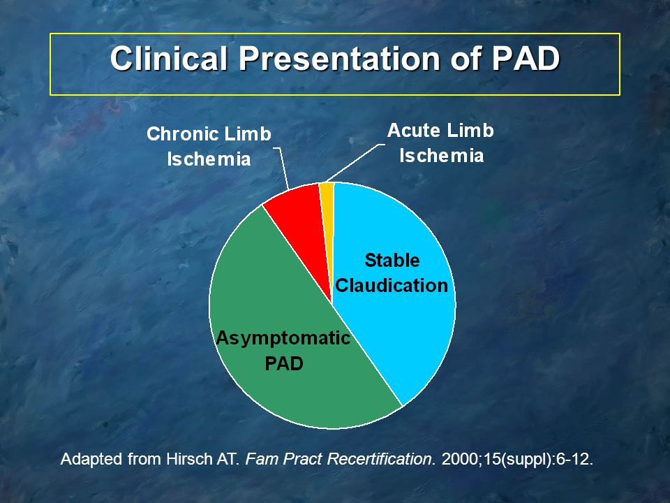 Clinical Presentation of PAD