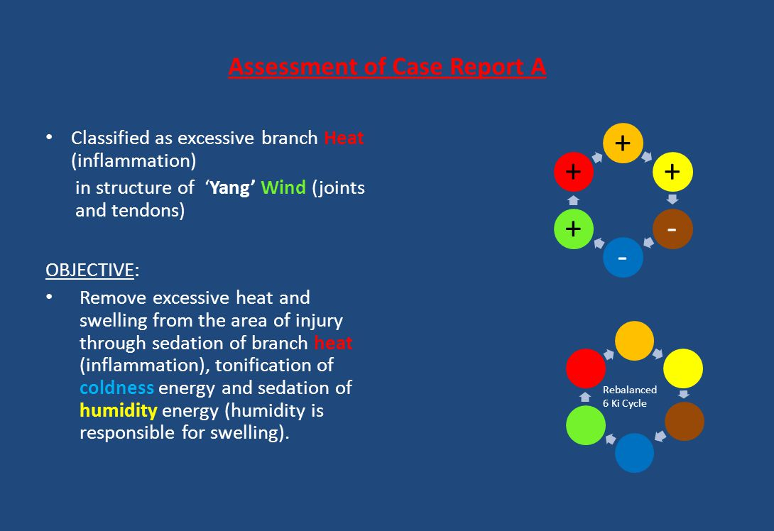 Assessment of Case Report A