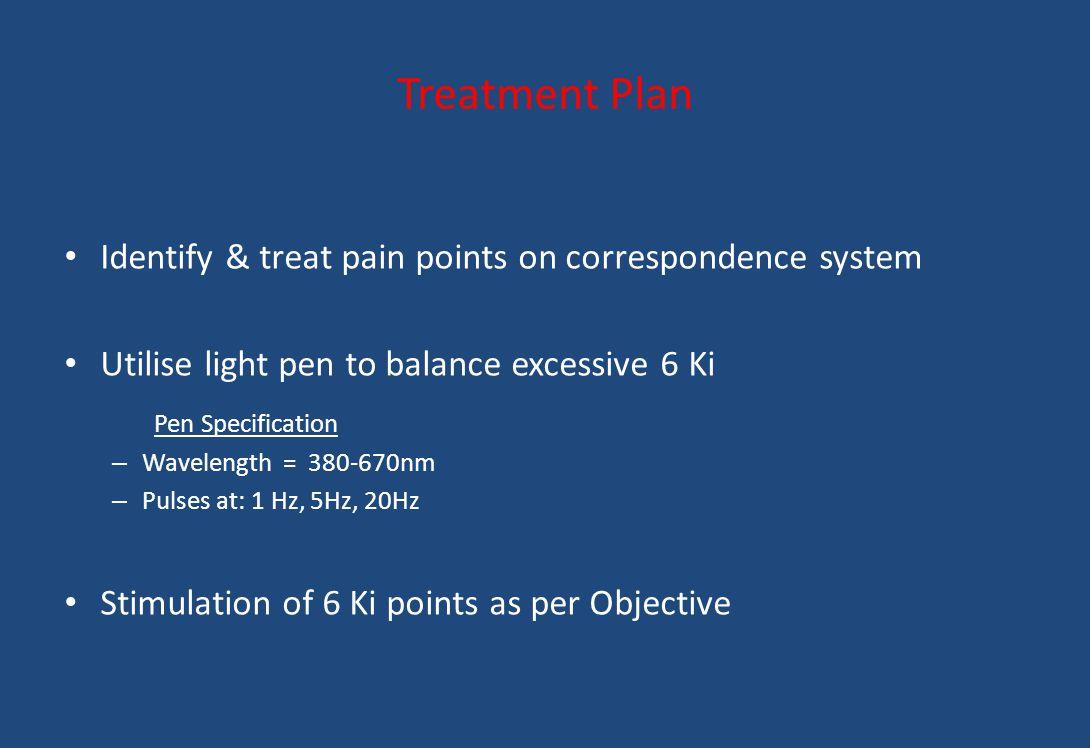 Treatment Plan Identify & treat pain points on correspondence system