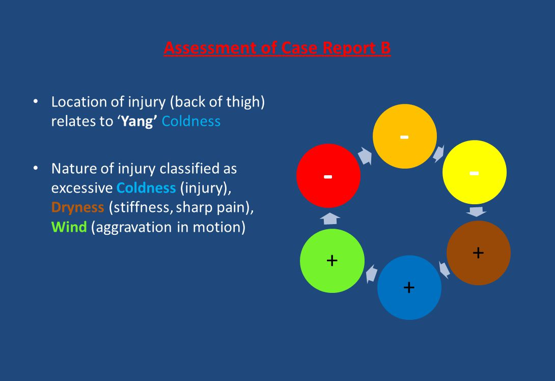Assessment of Case Report B