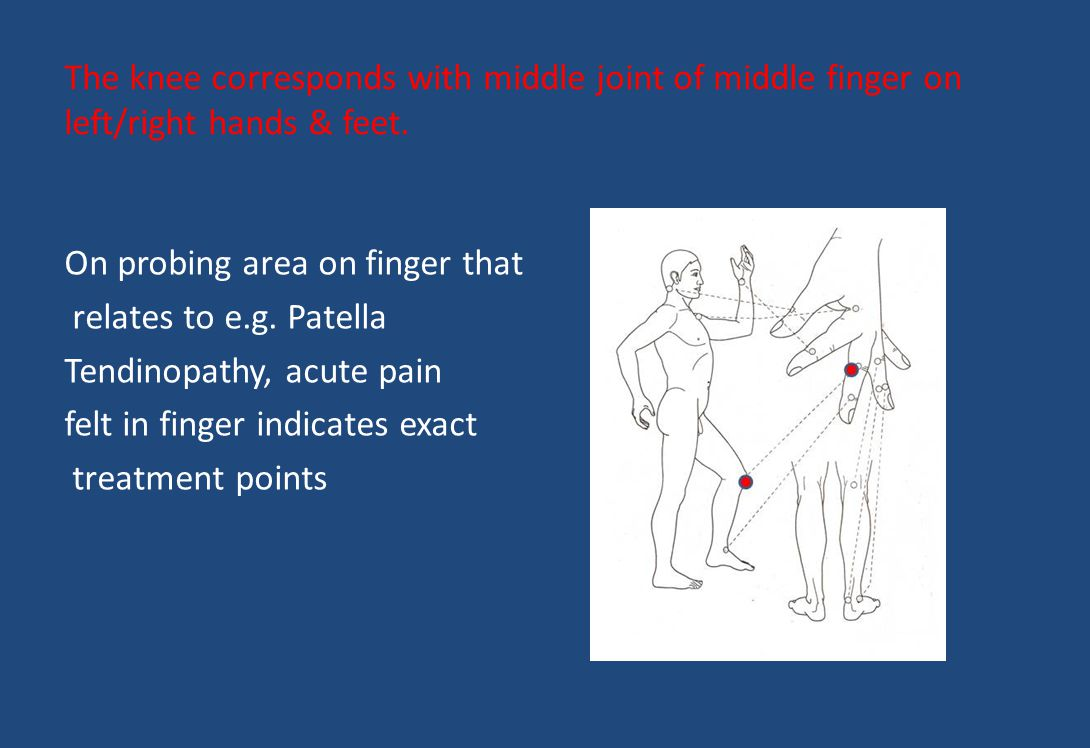 The knee corresponds with middle joint of middle finger on left/right hands & feet.