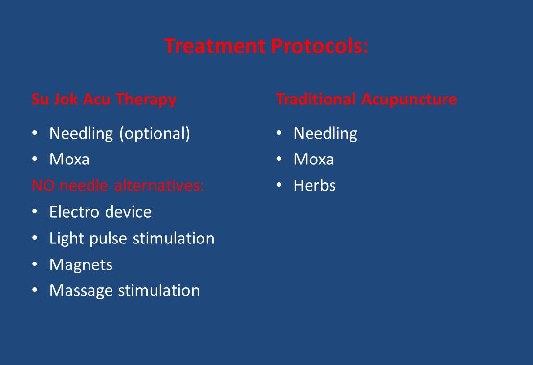 Treatment Protocols: Su Jok Acu Therapy Needling (optional) Moxa