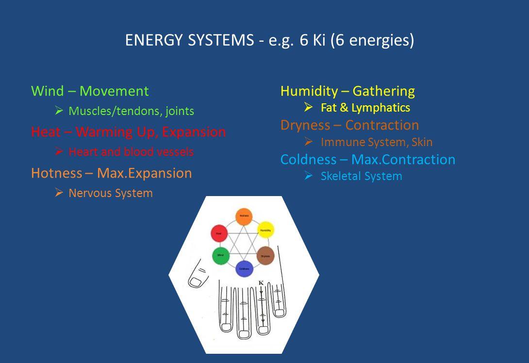 ENERGY SYSTEMS - e.g. 6 Ki (6 energies)