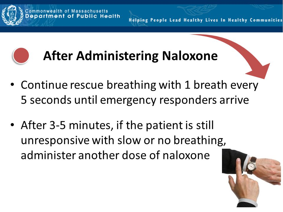 After Administering Naloxone