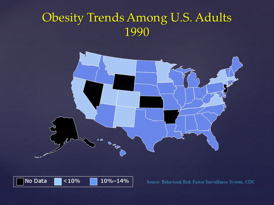 Obesity Trends Among U.S. Adults 1990